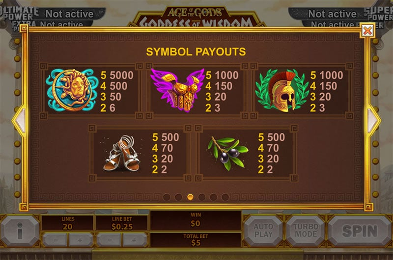 slot godness of wisdom payout